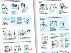 Infographic Design for Serenova
