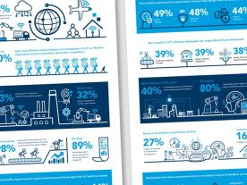 Infographic Design for AG Software